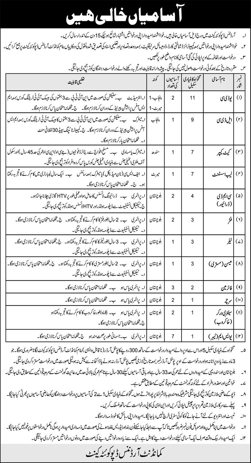 Jobs in Pakistan Army Central Ordnance Depot Quetta Aug 2021